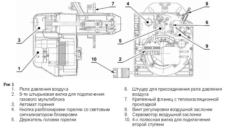 Инструкция по эксплуатации газовых горелок
