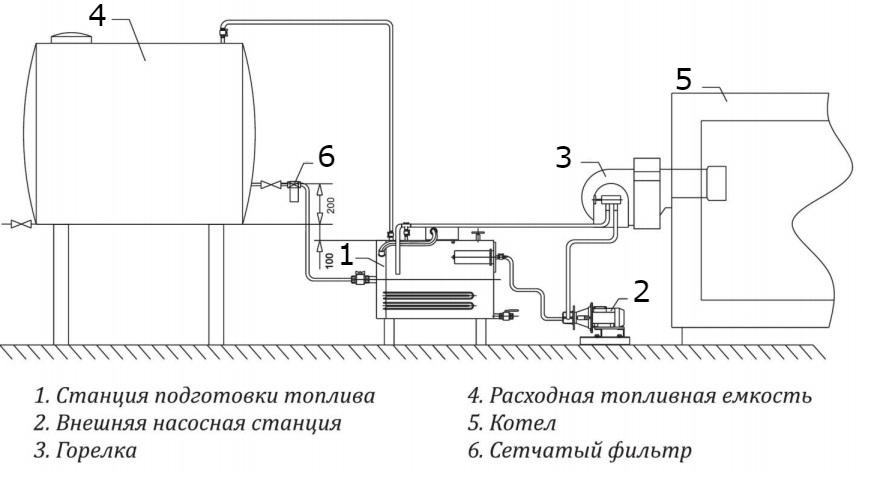 мазутная горелка ламборджини pnz схема питания
