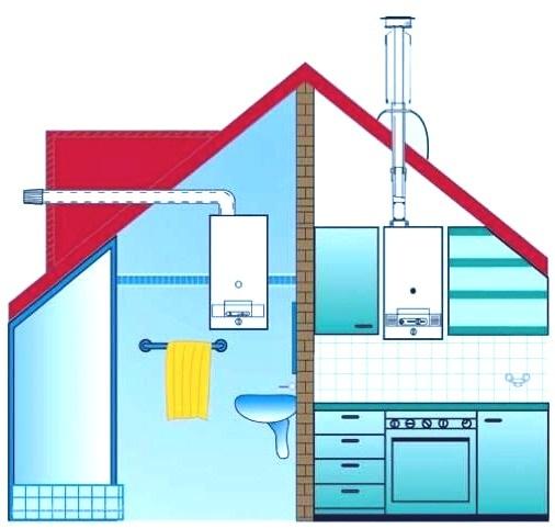Монтаж газовой колонки в доме