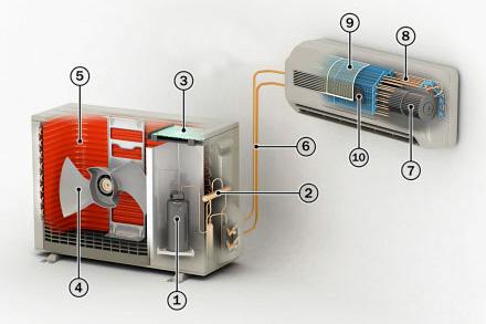 компрессор 2 - четырехходовый