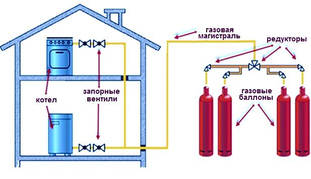 Дешевое Отопление