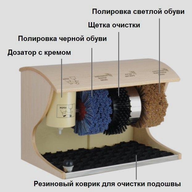 Аппараты для чистки обуви купить в Москве выгодно