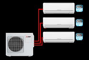 Мульти сплит-система MSZ-HJ25VA ER1*3 + MXZ-3HJ50VA ER1